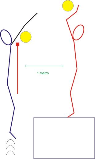 Bloqueador sinal - bloqueador sinal
